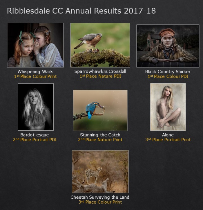 Ribblesdale CC Annual 2017-18