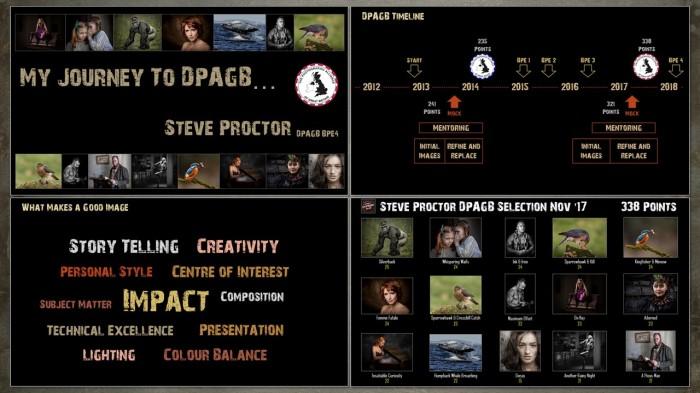 DPAGB Presentation Slide